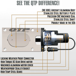 Quick Time Performance - Replacement Oval Valve Only - Image 2